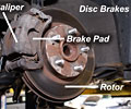 Product Photography - disc brakes explanation